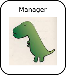 Sad manager, it has no connections yet.