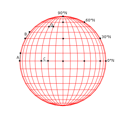 Spatial Indexes: Calculating Distance — Derick Rethans